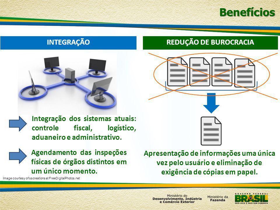 Benefícios INTEGRAÇÃOREDUÇÃO DE BUROCRACIA Agendamento das inspeções físicas de órgãos distintos em um único momento. Apresentação de informações uma