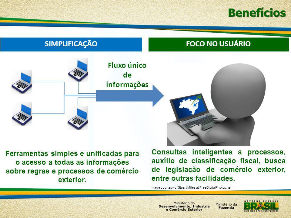 Benefícios SIMPLIFICAÇÃOFOCO NO USUÁRIO Ferramentas simples e unificadas para o acesso a todas as informações sobre regras e processos de comércio ext