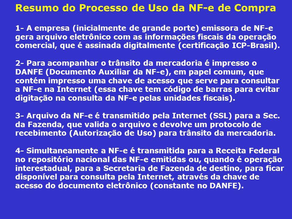 Resumo do Processo de Uso da NF-e de Compra 1- A empresa (inicialmente de grande porte) emissora de NF-e gera arquivo eletrônico com as informações fi