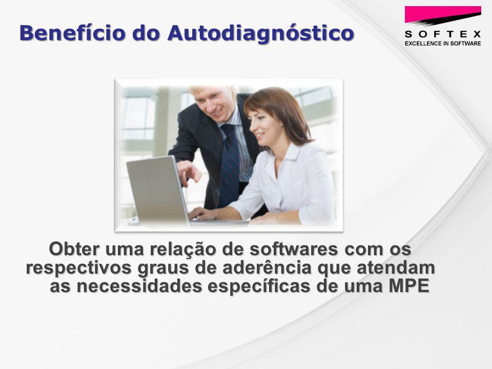 Obter uma relação de softwares com os respectivos graus de aderência que atendam as necessidades específicas de uma MPE Benefício do Autodiagnóstico