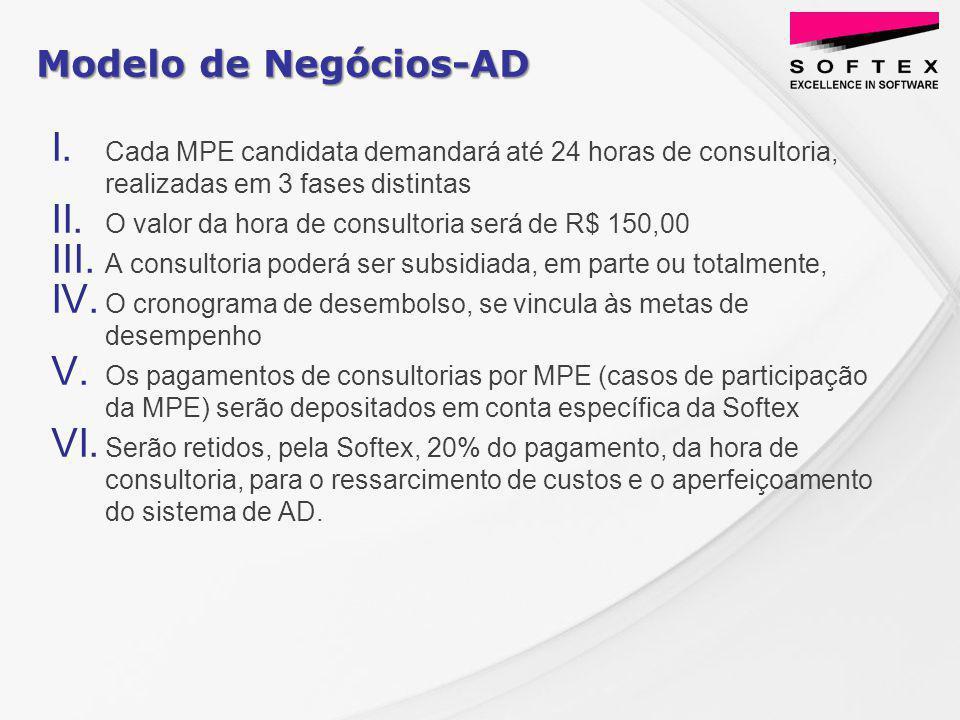 I. Cada MPE candidata demandará até 24 horas de consultoria, realizadas em 3 fases distintas II.