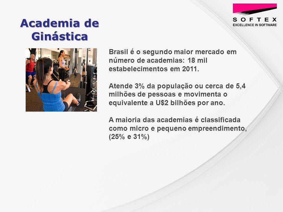 Academia de Ginástica Brasil é o segundo maior mercado em número de academias: 18 mil estabelecimentos em 2011.