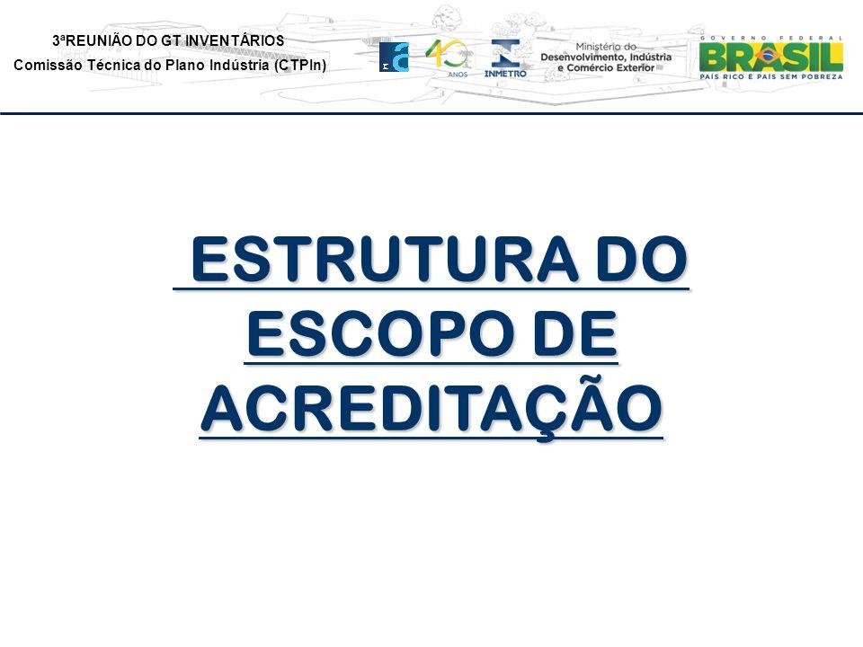 3ªREUNIÃO DO GT INVENTÁRIOS Comissão Técnica do Plano Indústria (CTPIn) ESTRUTURA DO ESCOPO DE ACREDITAÇÃO ESTRUTURA DO ESCOPO DE ACREDITAÇÃO