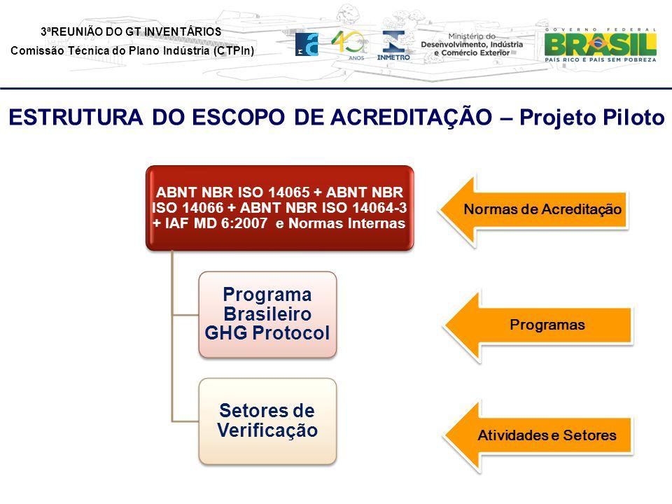 3ªREUNIÃO DO GT INVENTÁRIOS Comissão Técnica do Plano Indústria (CTPIn) ABNT NBR ISO 14065 + ABNT NBR ISO 14066 + ABNT NBR ISO 14064-3 + IAF MD 6:2007 e Normas Internas Programa Brasileiro GHG Protocol Setores de Verificação ESTRUTURA DO ESCOPO DE ACREDITAÇÃO – Projeto Piloto Normas de Acreditação Programas Atividades e Setores
