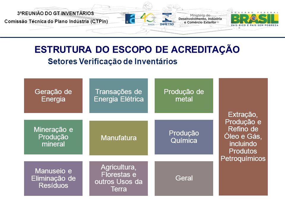 3ªREUNIÃO DO GT INVENTÁRIOS Comissão Técnica do Plano Indústria (CTPIn) Geração de Energia Manufatura Produção de metal Mineração e Produção mineral T