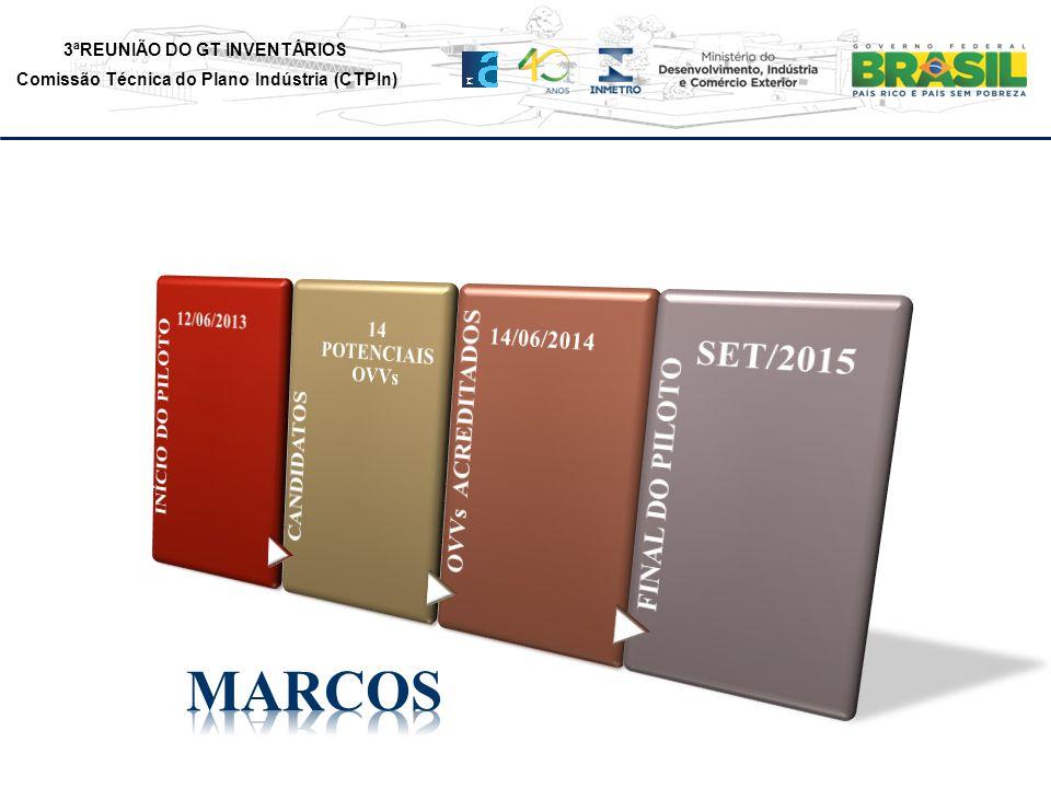 3ªREUNIÃO DO GT INVENTÁRIOS Comissão Técnica do Plano Indústria (CTPIn)