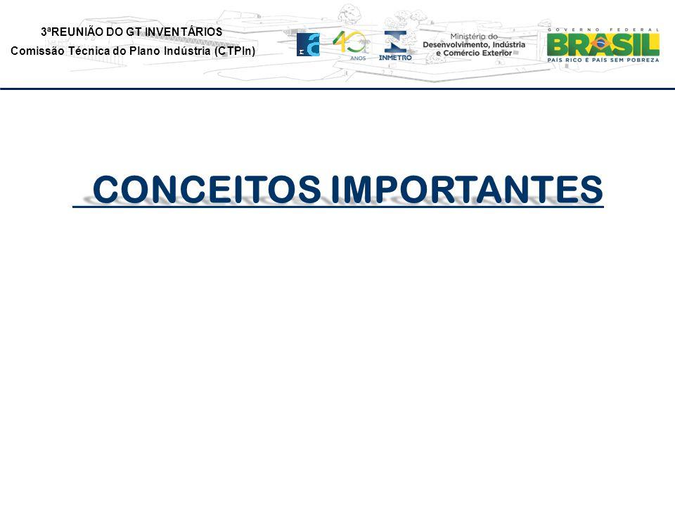 3ªREUNIÃO DO GT INVENTÁRIOS Comissão Técnica do Plano Indústria (CTPIn) CONCEITOS IMPORTANTES CONCEITOS IMPORTANTES