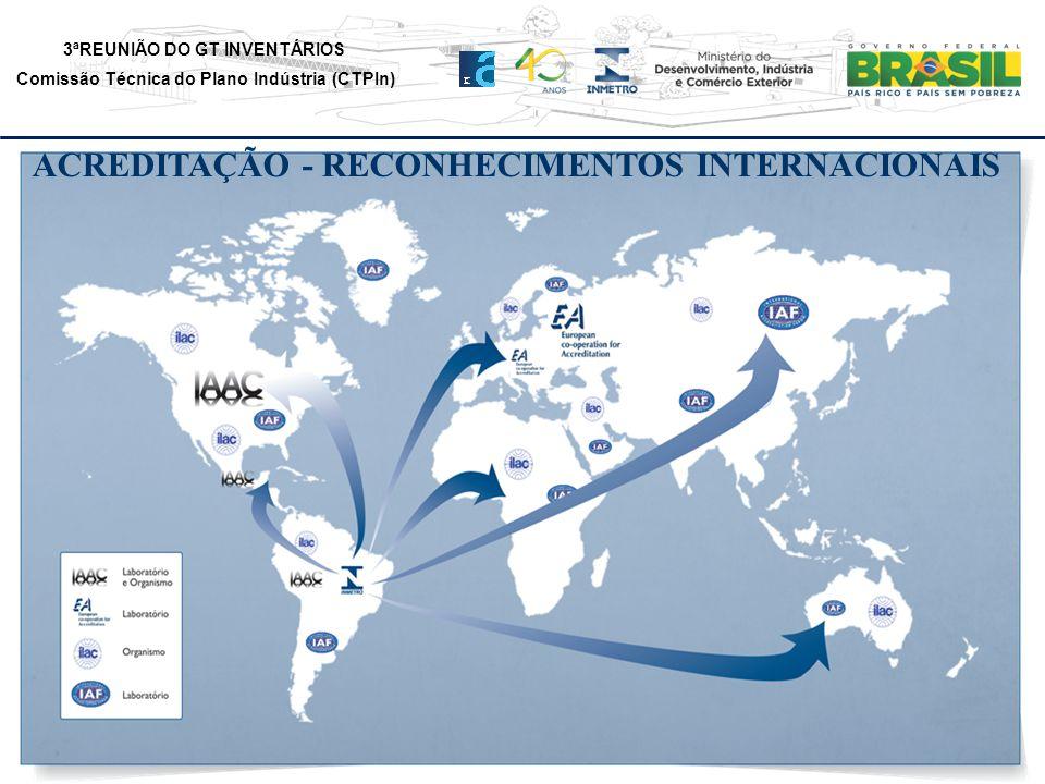 3ªREUNIÃO DO GT INVENTÁRIOS Comissão Técnica do Plano Indústria (CTPIn) ACREDITAÇÃO - RECONHECIMENTOS INTERNACIONAIS