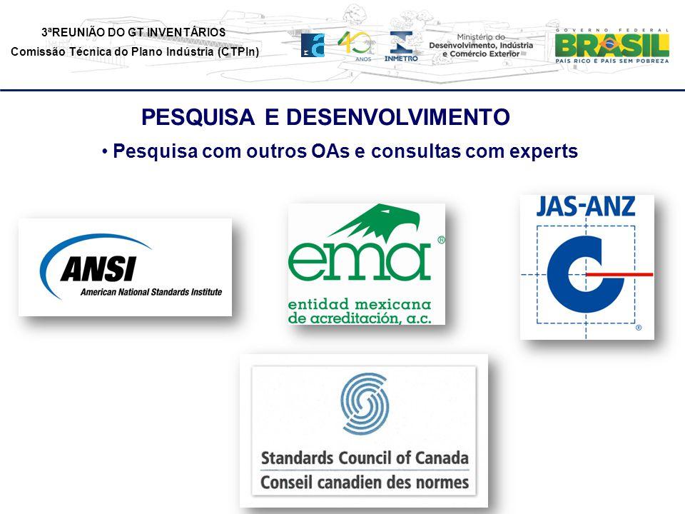 3ªREUNIÃO DO GT INVENTÁRIOS Comissão Técnica do Plano Indústria (CTPIn) Pesquisa com outros OAs e consultas com experts PESQUISA E DESENVOLVIMENTO