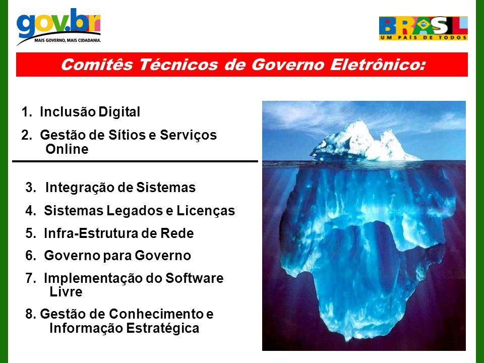 Comitês Técnicos de Governo Eletrônico: 1. Inclusão Digital 2.