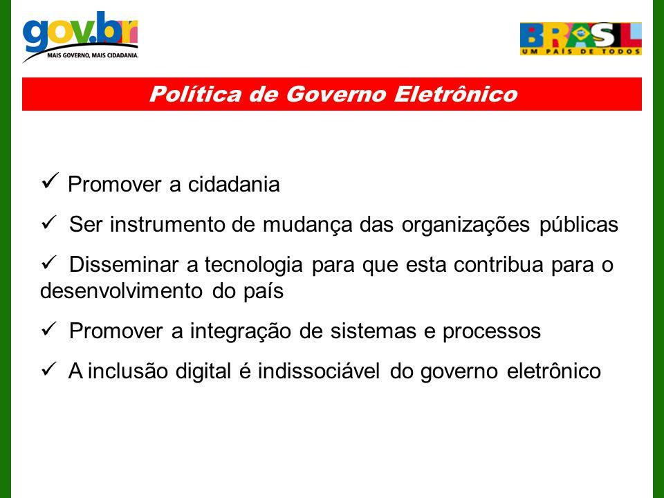 Política de Governo Eletrônico Promover a cidadania Ser instrumento de mudança das organizações públicas Disseminar a tecnologia para que esta contribua para o desenvolvimento do país Promover a integração de sistemas e processos A inclusão digital é indissociável do governo eletrônico