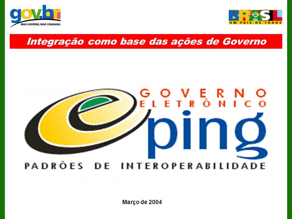 Integração como base das ações de Governo Março de 2004