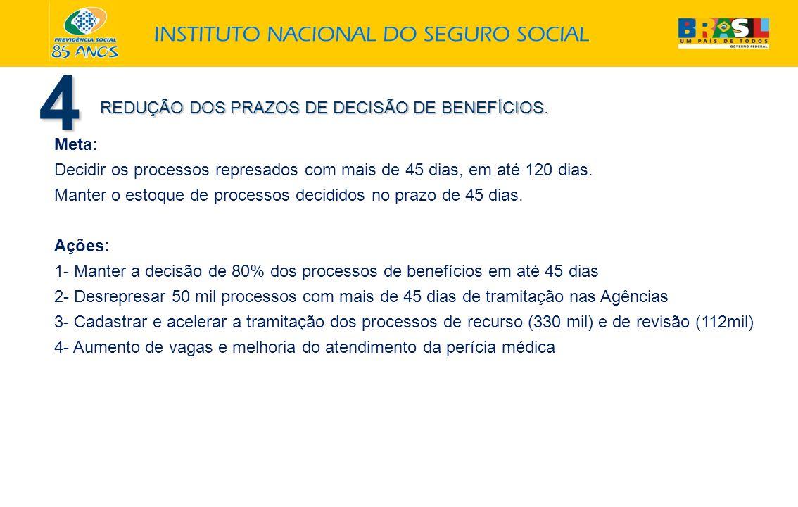 4 REDUÇÃO DOS PRAZOS DE DECISÃO DE BENEFÍCIOS.
