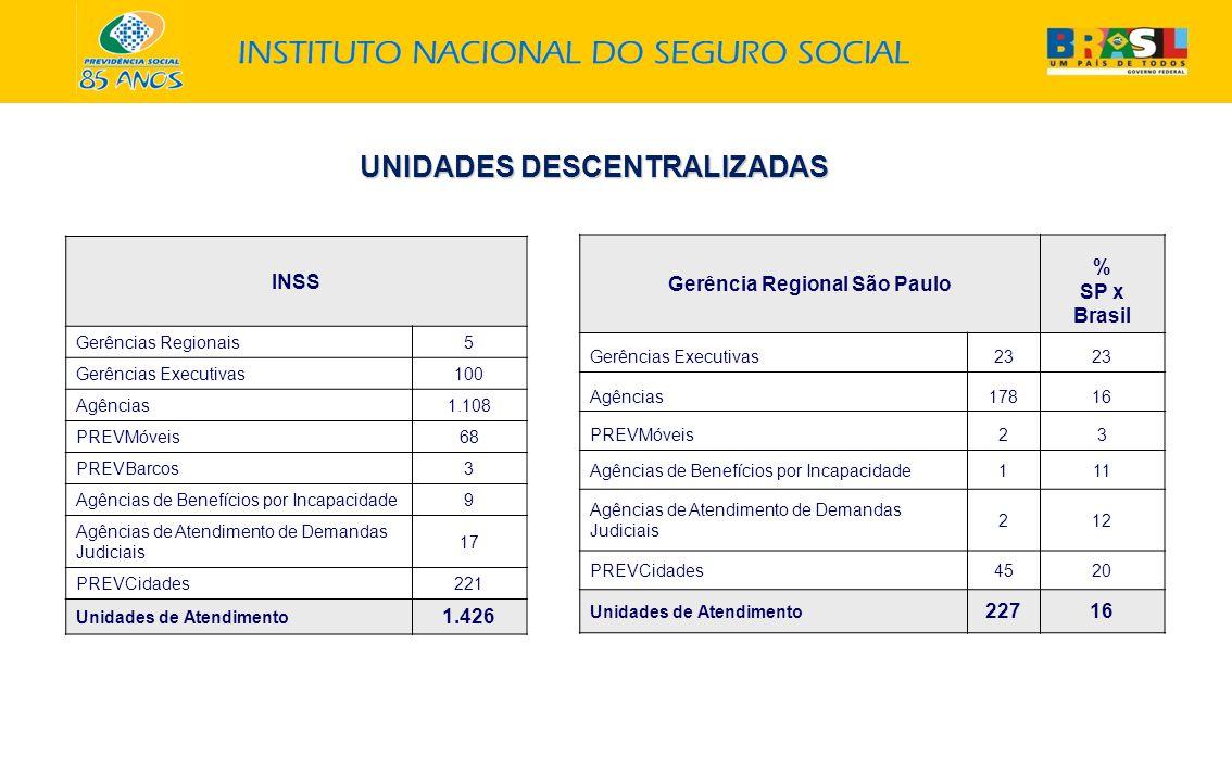 TEMPO MÉDIO DE CONCESSÃO TMC -Tempo Médio de Concessão Gerência RegionalMÊS Salário Maternidade AposentadoriaPensãoAssistencial Aux.