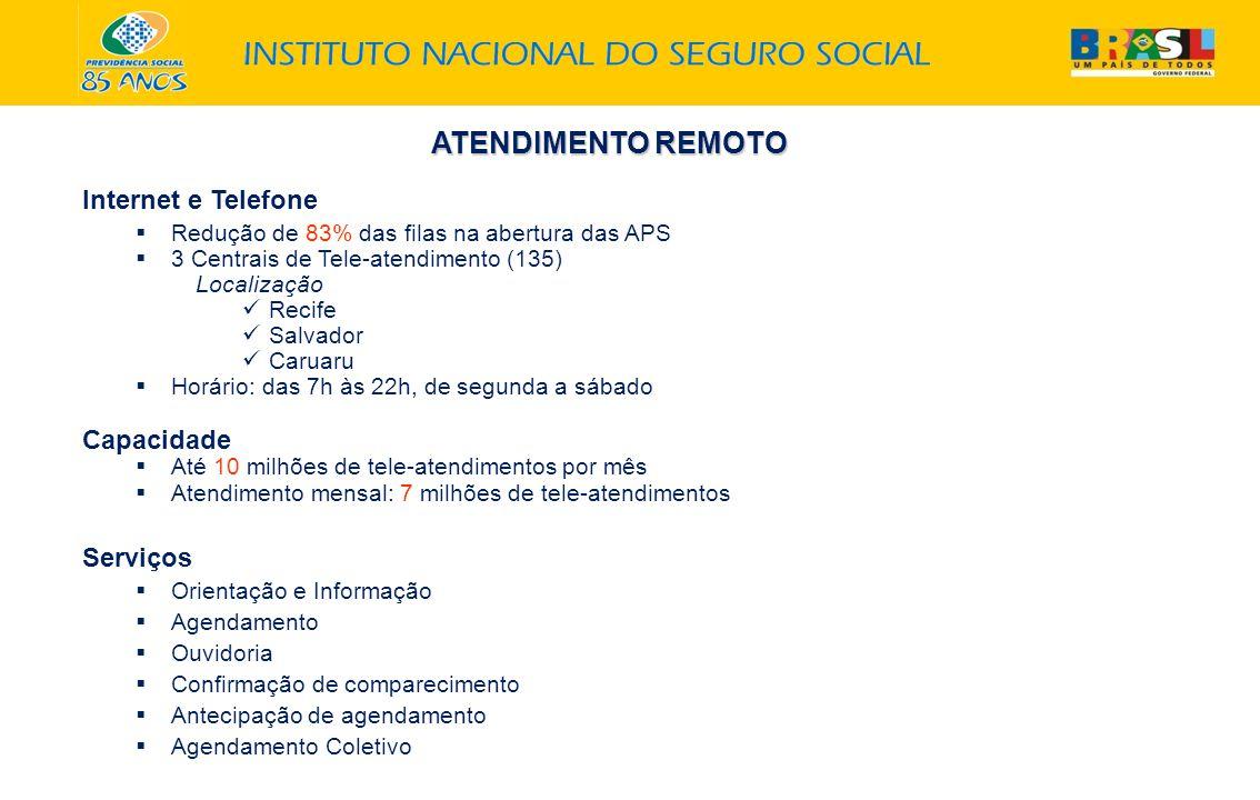 Fonte: INSS Elaboração: MPS/SPS Agendamento eletrônico por origem do requerimento (dezembro/2007 a abril/2008)