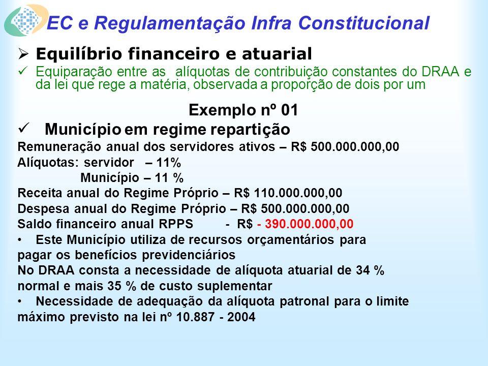 EC e Regulamentação Infra Constitucional Equilíbrio financeiro e atuarial Equiparação entre as alíquotas de contribuição constantes do DRAA e da lei q