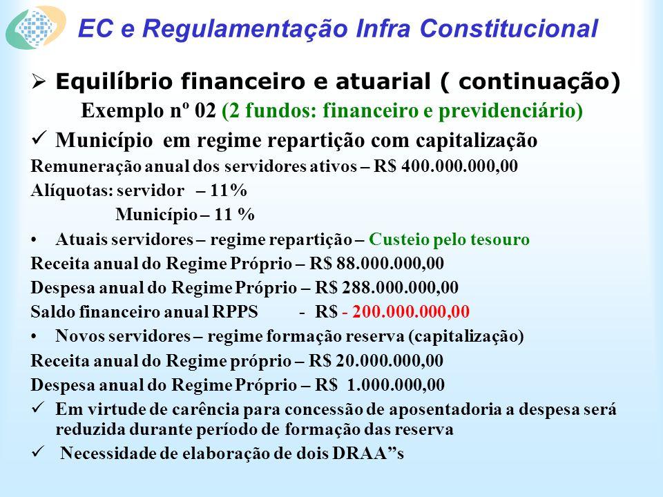 EC e Regulamentação Infra Constitucional Equilíbrio financeiro e atuarial ( continuação) Exemplo nº 02 (2 fundos: financeiro e previdenciário) Municíp