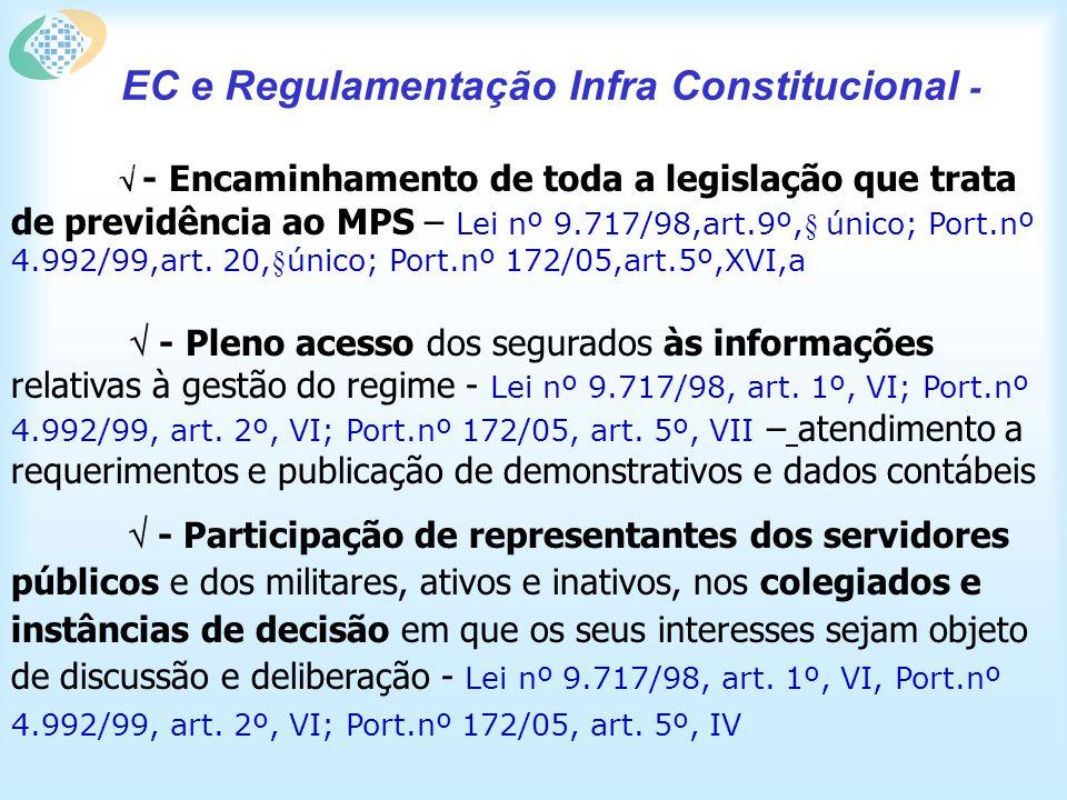 EC e Regulamentação Infra Constitucional - - Encaminhamento de toda a legislação que trata de previdência ao MPS – Lei nº 9.717/98,art.9º,§ único; Port.nº 4.992/99,art.