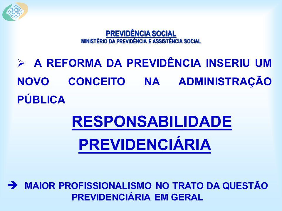 PREVIDÊNCIA SOCIAL MINISTÉRIO DA PREVIDÊNCIA E ASSISTÊNCIA SOCIAL A REFORMA DA PREVIDÊNCIA INSERIU UM NOVO CONCEITO NA ADMINISTRAÇÃO PÚBLICA RESPONSABILIDADE PREVIDENCIÁRIA MAIOR PROFISSIONALISMO NO TRATO DA QUESTÃO PREVIDENCIÁRIA EM GERAL