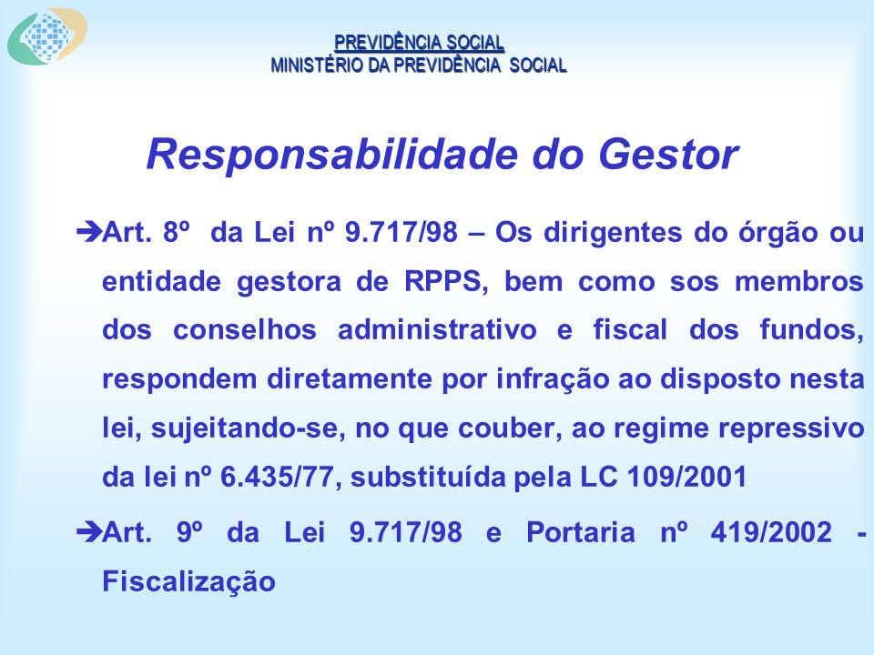 Responsabilidade do Gestor Art. 8º da Lei nº 9.717/98 – Os dirigentes do órgão ou entidade gestora de RPPS, bem como sos membros dos conselhos adminis