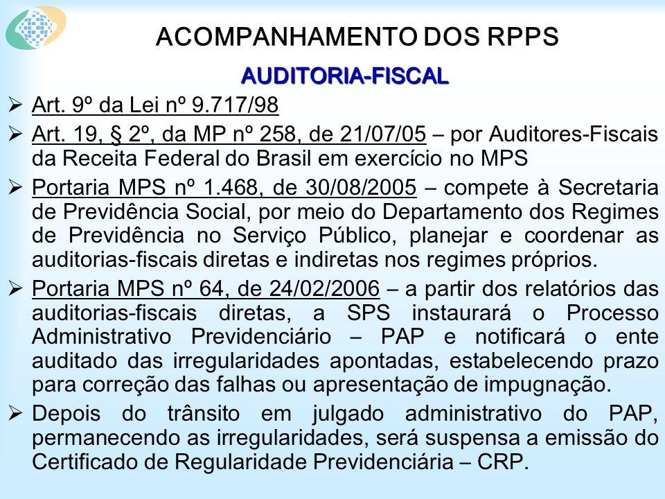 ACOMPANHAMENTO DOS RPPS AUDITORIA-FISCAL Art.9º da Lei nº 9.717/98 Art.