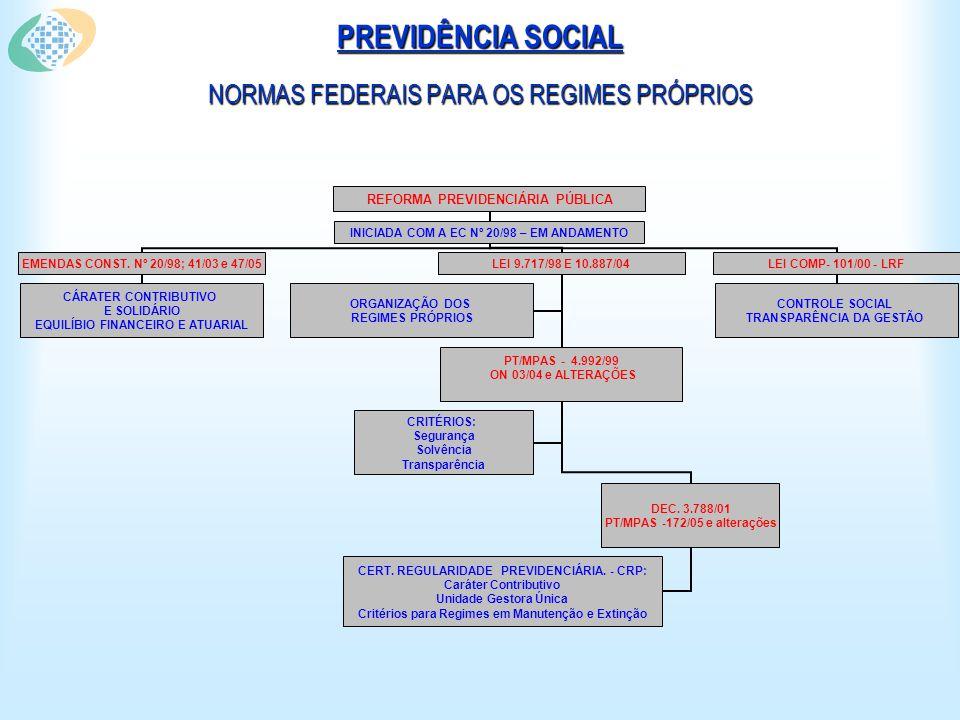 PREVIDÊNCIA SOCIAL NORMAS FEDERAIS PARA OS REGIMES PRÓPRIOS