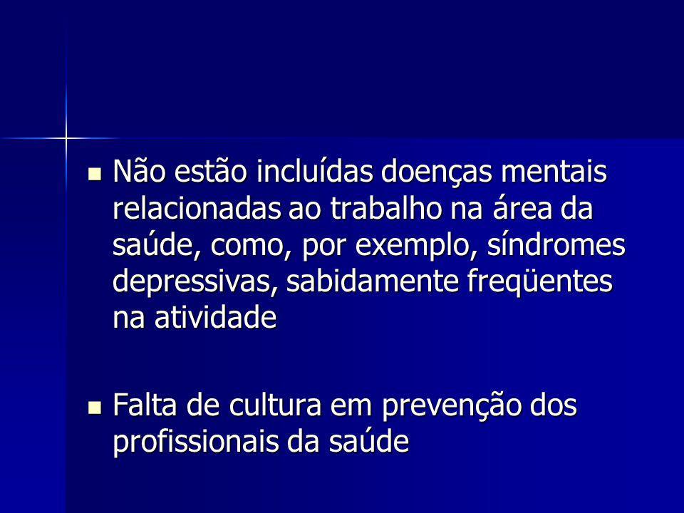 Não estão incluídas doenças mentais relacionadas ao trabalho na área da saúde, como, por exemplo, síndromes depressivas, sabidamente freqüentes na atividade Não estão incluídas doenças mentais relacionadas ao trabalho na área da saúde, como, por exemplo, síndromes depressivas, sabidamente freqüentes na atividade Falta de cultura em prevenção dos profissionais da saúde Falta de cultura em prevenção dos profissionais da saúde