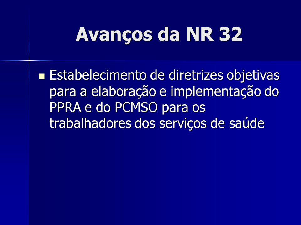 Avanços da NR 32 Estabelecimento de diretrizes objetivas para a elaboração e implementação do PPRA e do PCMSO para os trabalhadores dos serviços de saúde Estabelecimento de diretrizes objetivas para a elaboração e implementação do PPRA e do PCMSO para os trabalhadores dos serviços de saúde