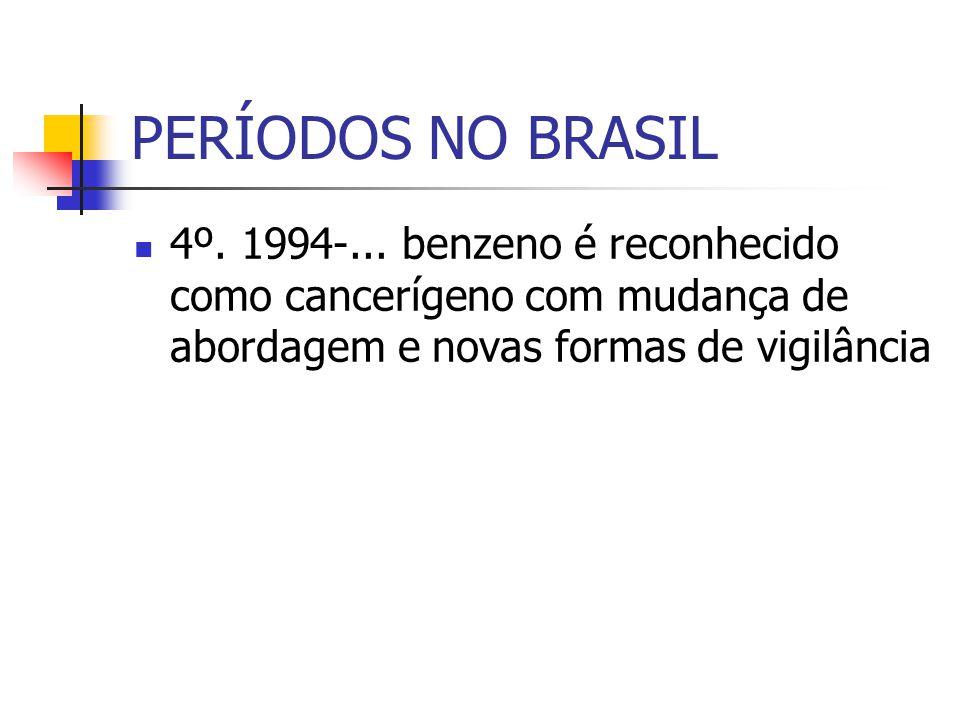 PERÍODOS NO BRASIL 4º. 1994-... benzeno é reconhecido como cancerígeno com mudança de abordagem e novas formas de vigilância