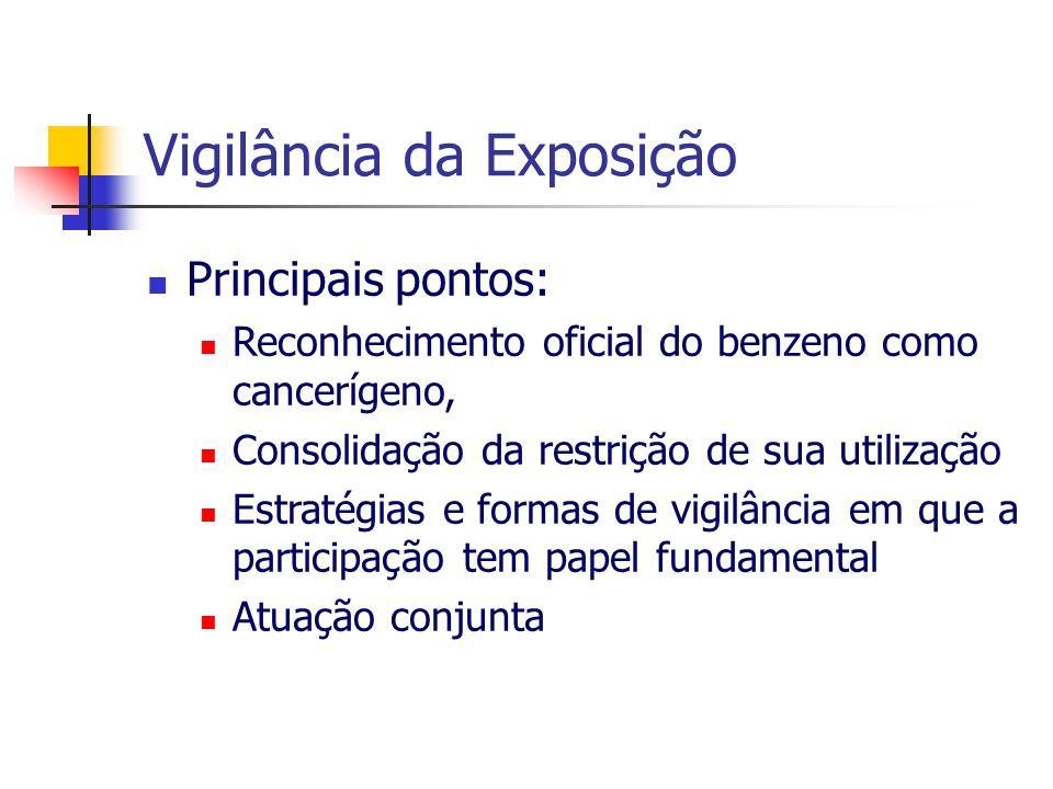 Vigilância da Exposição Principais pontos: Reconhecimento oficial do benzeno como cancerígeno, Consolidação da restrição de sua utilização Estratégias e formas de vigilância em que a participação tem papel fundamental Atuação conjunta