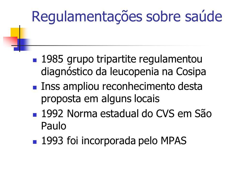 Regulamentações sobre saúde 1985 grupo tripartite regulamentou diagnóstico da leucopenia na Cosipa Inss ampliou reconhecimento desta proposta em alguns locais 1992 Norma estadual do CVS em São Paulo 1993 foi incorporada pelo MPAS