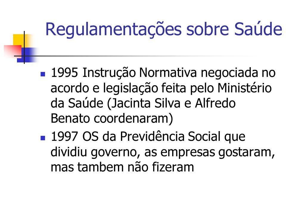 Regulamentações sobre Saúde 1995 Instrução Normativa negociada no acordo e legislação feita pelo Ministério da Saúde (Jacinta Silva e Alfredo Benato c