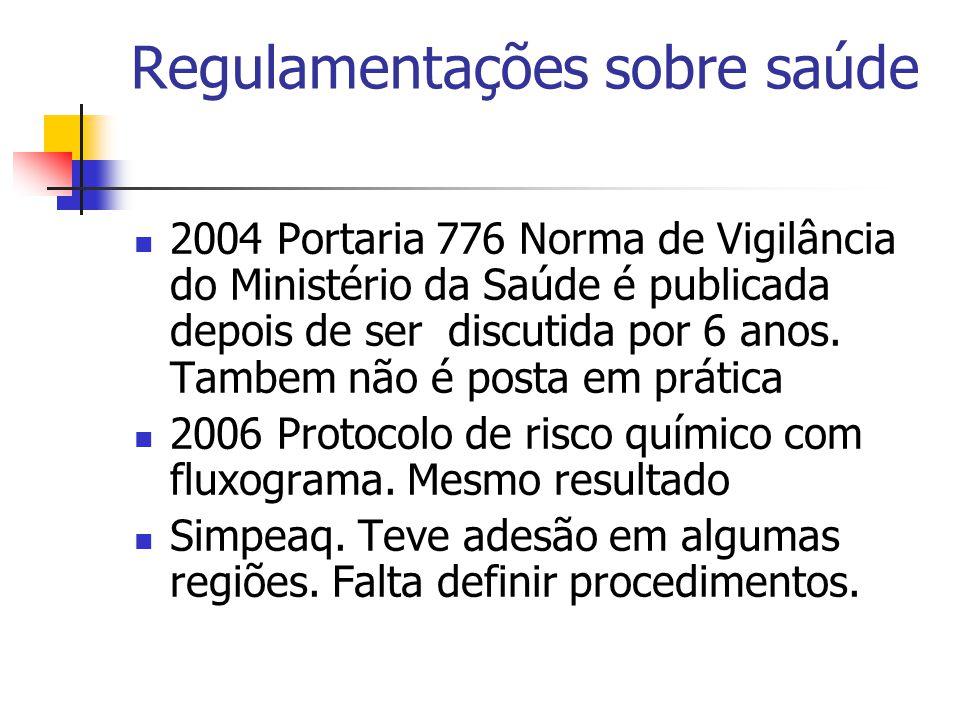 Regulamentações sobre saúde 2004 Portaria 776 Norma de Vigilância do Ministério da Saúde é publicada depois de ser discutida por 6 anos. Tambem não é