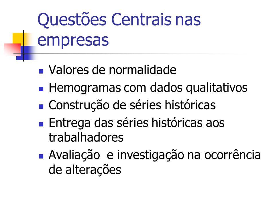 Questões Centraisnas empresas Valores de normalidade Hemogramas com dados qualitativos Construção de séries históricas Entrega das séries históricas aos trabalhadores Avaliação e investigação na ocorrência de alterações