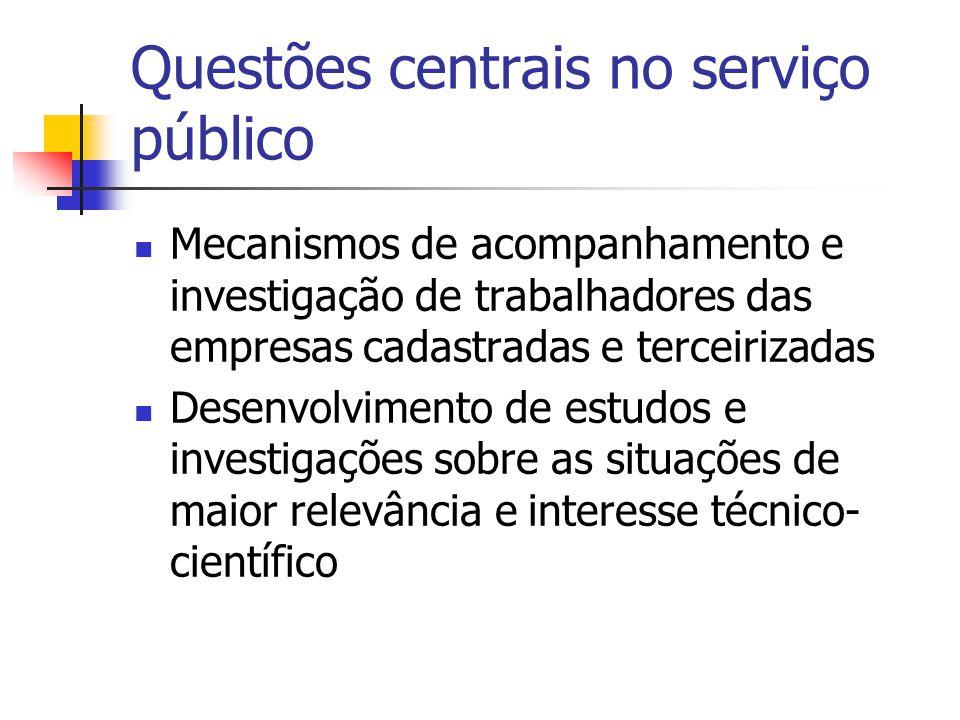 Questões centrais no serviço público Mecanismos de acompanhamento e investigação de trabalhadores das empresas cadastradas e terceirizadas Desenvolvimento de estudos e investigações sobre as situações de maior relevância e interesse técnico- científico