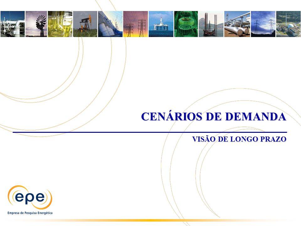 CENÁRIOS DE DEMANDA VISÃO DE LONGO PRAZO