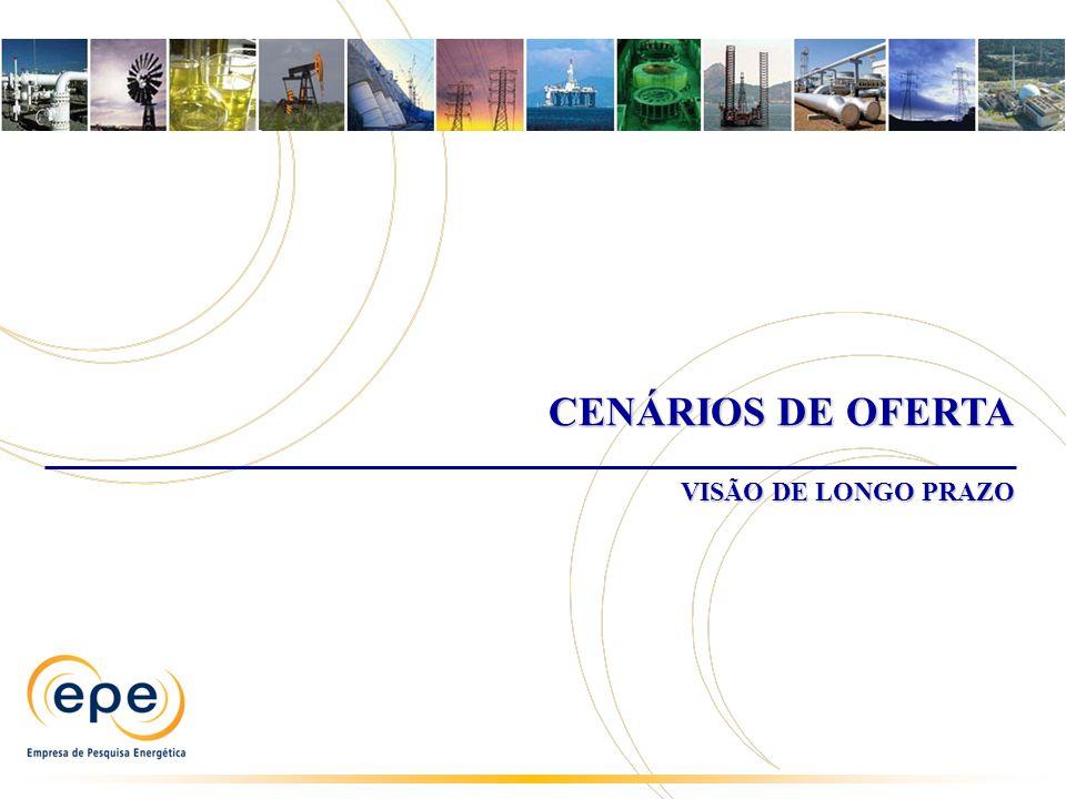 CENÁRIOS DE OFERTA VISÃO DE LONGO PRAZO