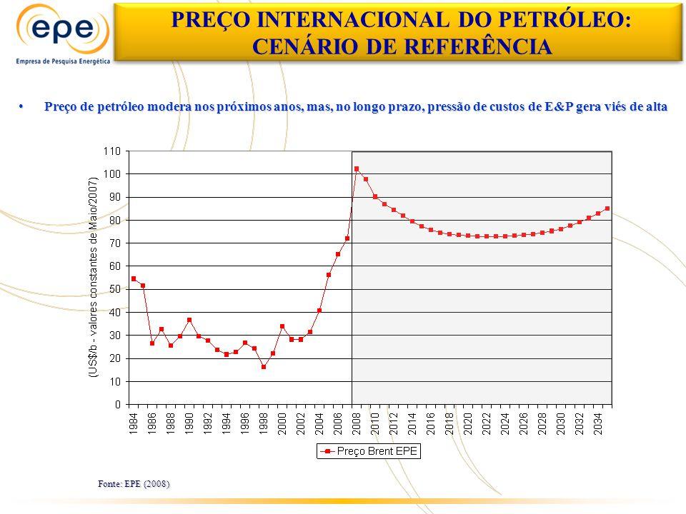 Preço de petróleo modera nos próximos anos, mas, no longo prazo, pressão de custos de E&P gera viés de altaPreço de petróleo modera nos próximos anos, mas, no longo prazo, pressão de custos de E&P gera viés de alta PREÇO INTERNACIONAL DO PETRÓLEO: CENÁRIO DE REFERÊNCIA Fonte: EPE (2008)