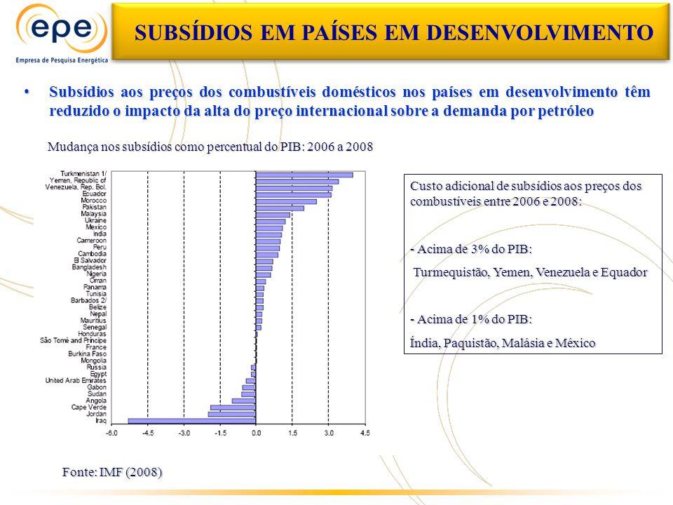 SUBSÍDIOS EM PAÍSES EM DESENVOLVIMENTO Subsídios aos preços dos combustíveis domésticos nos países em desenvolvimento têm reduzido o impacto da alta do preço internacional sobre a demanda por petróleoSubsídios aos preços dos combustíveis domésticos nos países em desenvolvimento têm reduzido o impacto da alta do preço internacional sobre a demanda por petróleo Fonte: IMF (2008) Mudança nos subsídios como percentual do PIB: 2006 a 2008 Custo adicional de subsídios aos preços dos combustíveis entre 2006 e 2008: - Acima de 3% do PIB: Turmequistão, Yemen, Venezuela e Equador Turmequistão, Yemen, Venezuela e Equador - Acima de 1% do PIB: Índia, Paquistão, Malásia e México