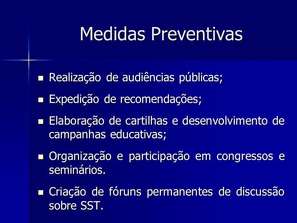 Medidas Preventivas Elaboração de cartilha sobre segurança e saúde no trabalho (Parceria entre a PRT-21ª Região e a Revista Proteção)