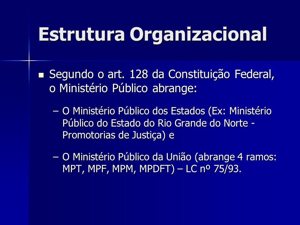 Estrutura do MPU MPU MPT Procurador do Trabalho Atua perante a JT MPF Procurador da República Atua perante a JF MPM Promotores da Justiça Militar Atua perante a JM MPDFT Promotores de Justiça Atua perante o TJDFT