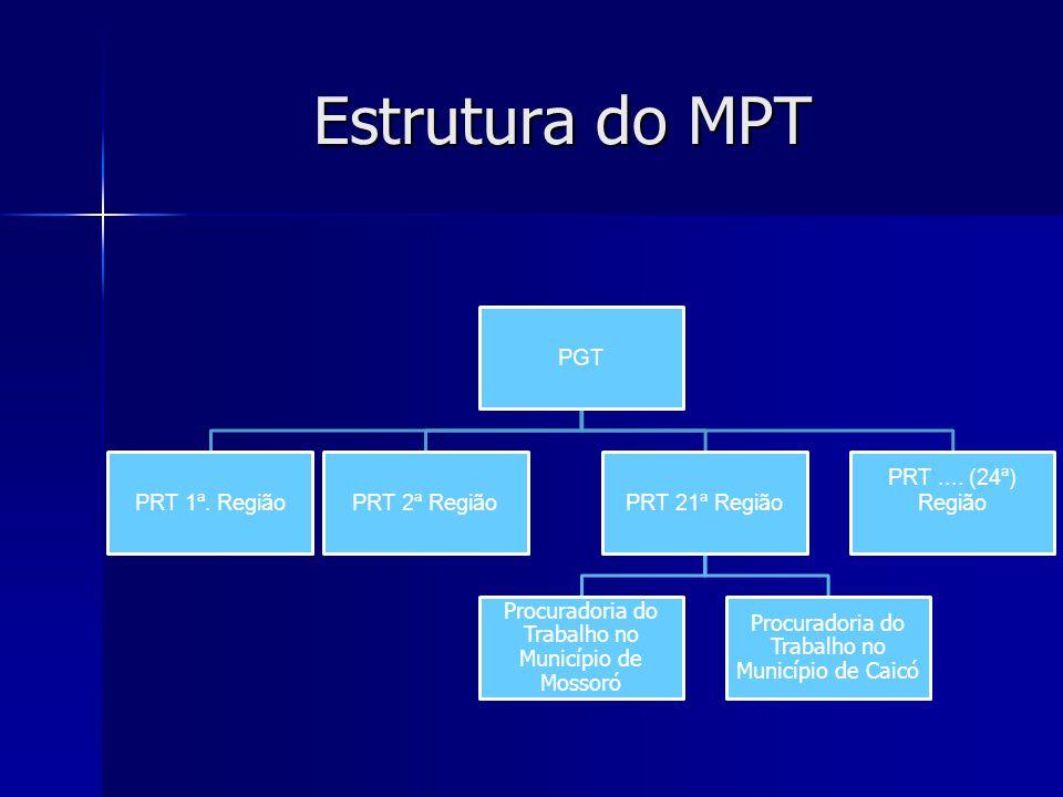 ATRIBUIÇÕES DO MPT Como órgão interveniente: o MPT desempenha papel de defensor da lei nos feitos judiciais em curso, nos quais haja interesse público a proteger.