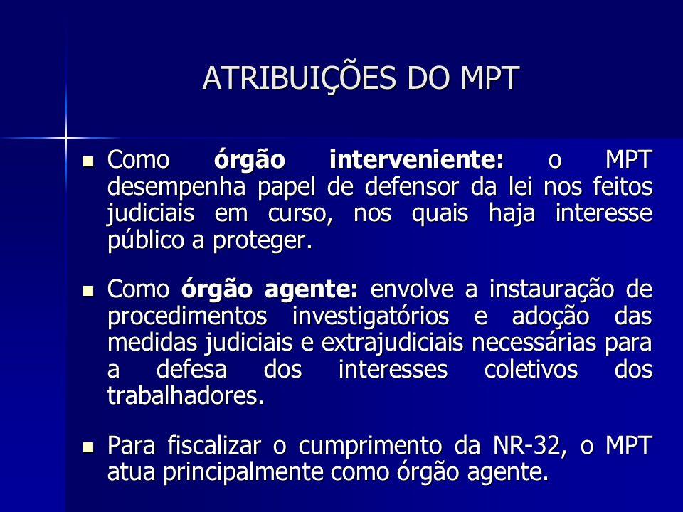 Etapas de atuação do MPT Denúncia Denúncia –As Procuradorias Regionais do MPT recebem a denúncia e distribuem a um de seus membros.