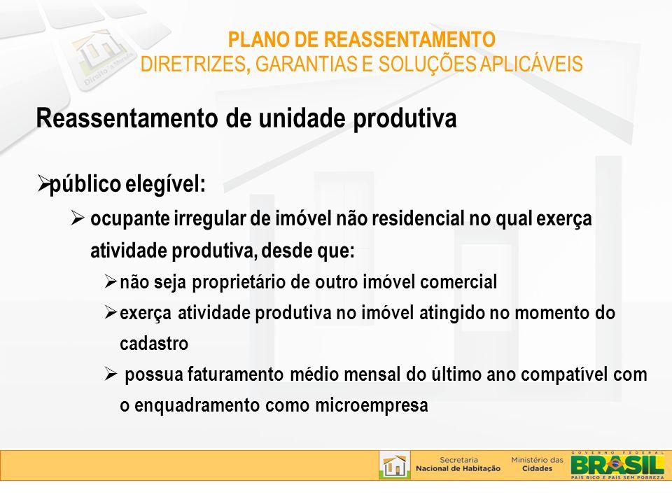 Reassentamento de unidade produtiva público elegível: ocupante irregular de imóvel não residencial no qual exerça atividade produtiva, desde que: não