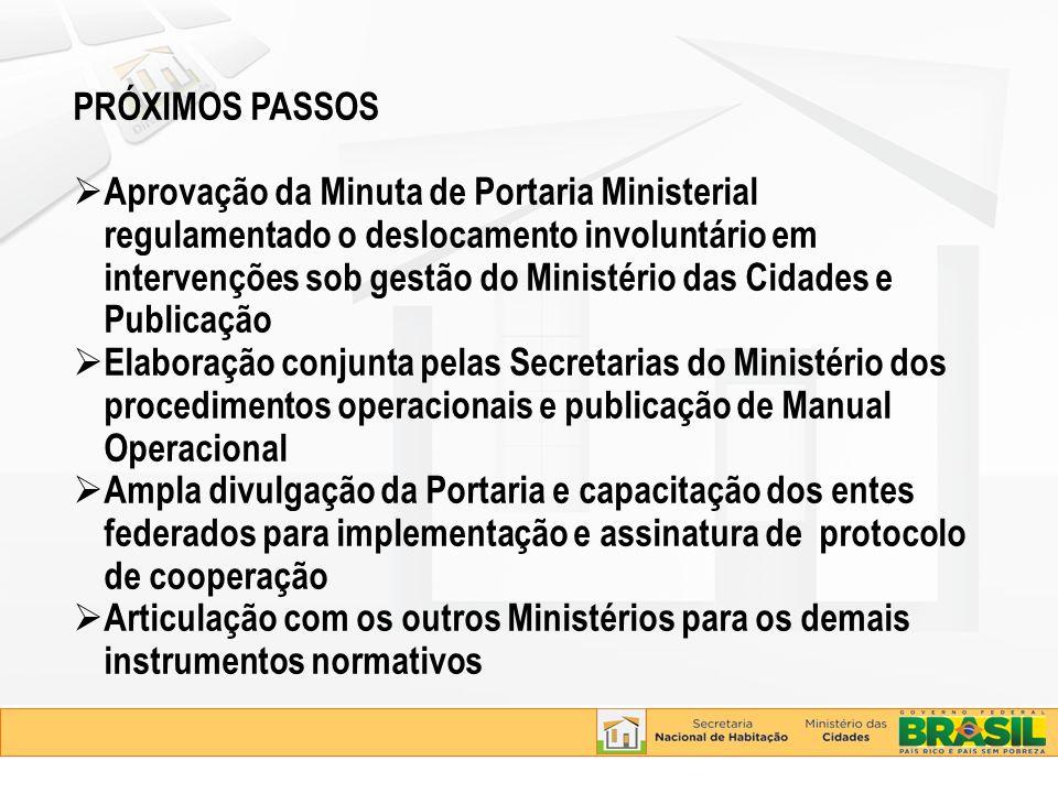 PRÓXIMOS PASSOS Aprovação da Minuta de Portaria Ministerial regulamentado o deslocamento involuntário em intervenções sob gestão do Ministério das Cid