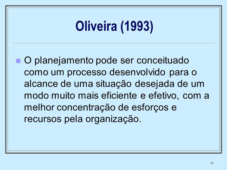 11 Oliveira (1993) O planejamento pode ser conceituado como um processo desenvolvido para o alcance de uma situação desejada de um modo muito mais efi
