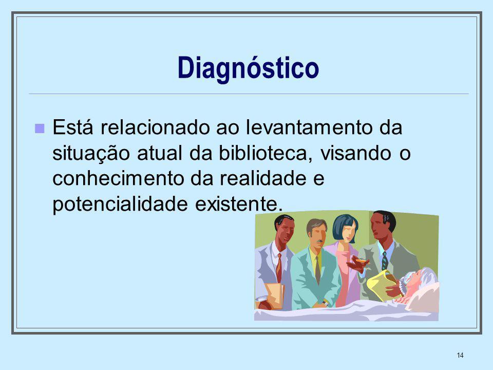 14 Diagnóstico Está relacionado ao levantamento da situação atual da biblioteca, visando o conhecimento da realidade e potencialidade existente.