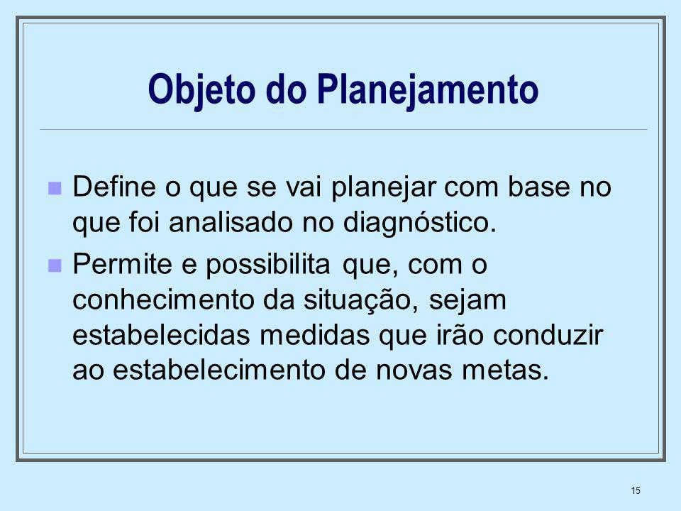 15 Objeto do Planejamento Define o que se vai planejar com base no que foi analisado no diagnóstico. Permite e possibilita que, com o conhecimento da