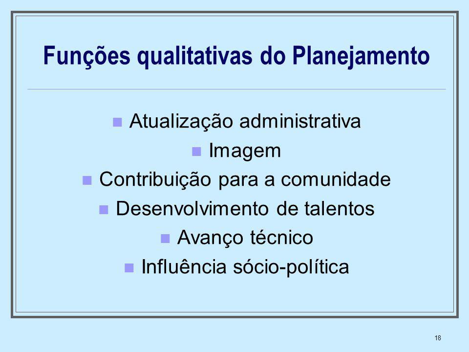 18 Funções qualitativas do Planejamento Atualização administrativa Imagem Contribuição para a comunidade Desenvolvimento de talentos Avanço técnico In