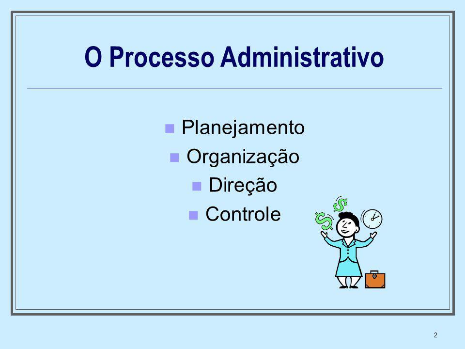 2 O Processo Administrativo Planejamento Organização Direção Controle